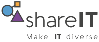 ShareIT Lab